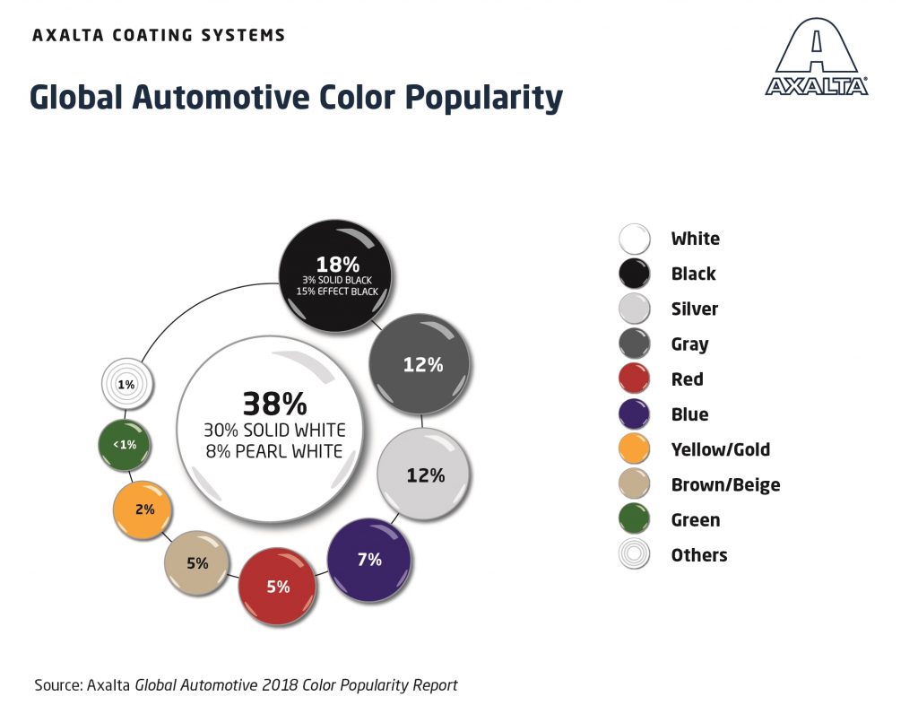 Global Automotive Color Popularity 2018.jpg